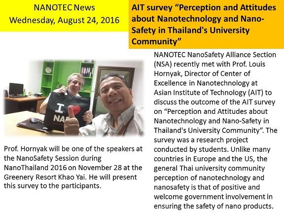 AIT Survey